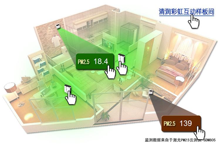 空气净化样板间-清润彩虹.jpg